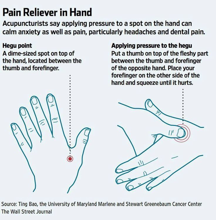 This acupressure point is good for anxiety, headaches, and dental pain. Hmm