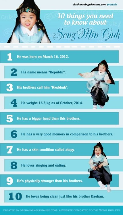 10 things you need to know about Song Minguk
