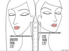 Methode 2.25 de John Frieda : Quelle est votre longueur de cheveux ideale ? Si l'écart menton/lobe de l'oreille est supérieur à 6, vous n'êtes pas faites pour avoir les cheveux longs ...