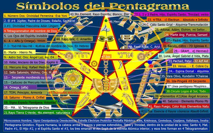 El Tetragramatón - Un amuleto de Protección Muy Poderoso ~ TAROT DE MARÍA - Tarot y Rituales de Alta Magia Blanca