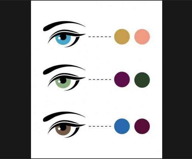Ombretti: scopri quelli più adatti a te in base al colore dei tuoi occhi! #makeup #eyes #colours