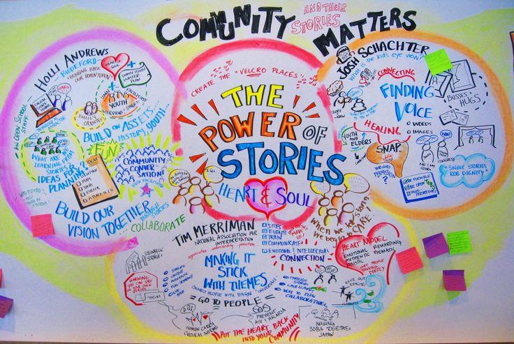#Brand #Storytelling: come raccontare la storia della vostra azienda. #SMM