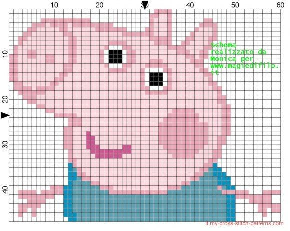 schema punto croce George Pig (click to view)