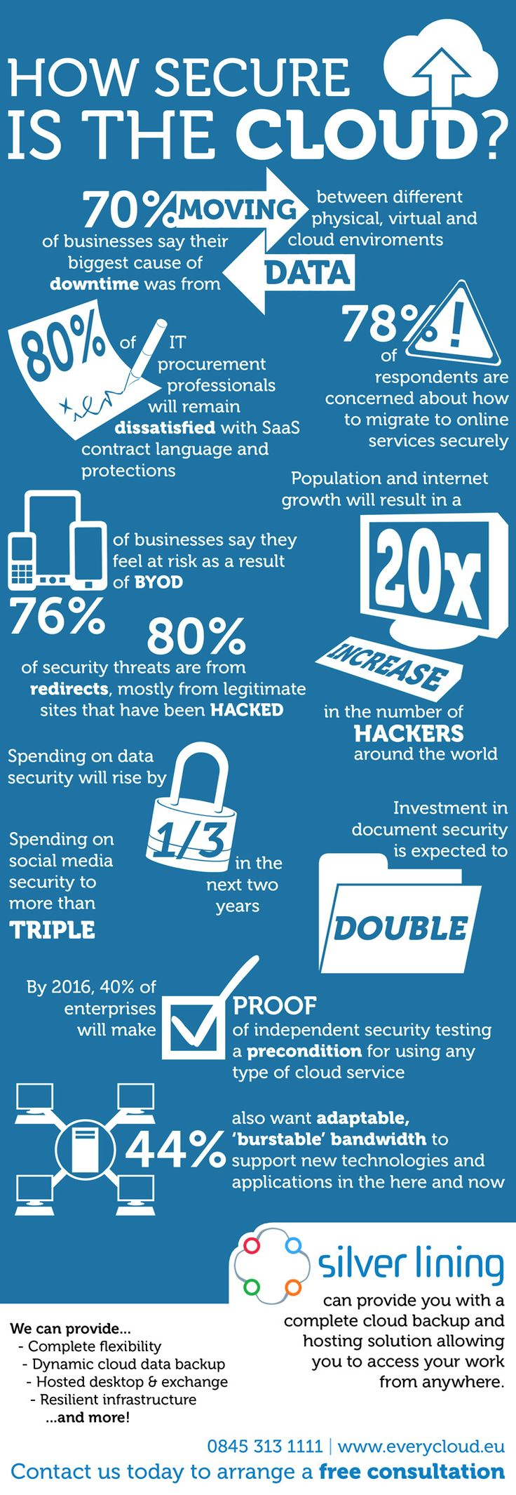 The main issue with 'The Cloud' is how secure it is. The answer is very! Check the infographic to see why.