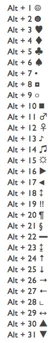 How to add symbols when typing. Quick reference guide!