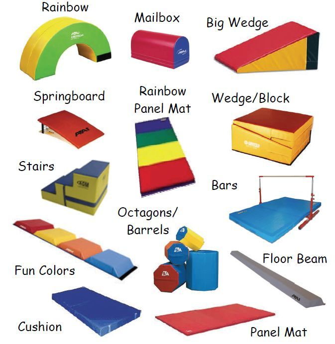 Gymnastic Equipment Names