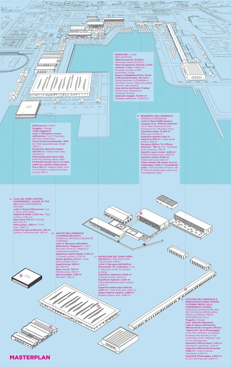 Imagem 21 de 22 da galeria de Casa do Mar / Stefano Boeri Architetti…