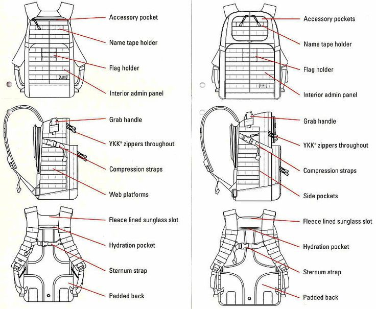15 best Packs images on Pinterest | Backpacks, Tactical gear and ...