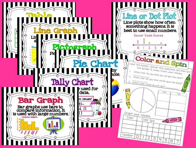 Data unit with posters for each type of graph! Other activities to teach graphing are included!