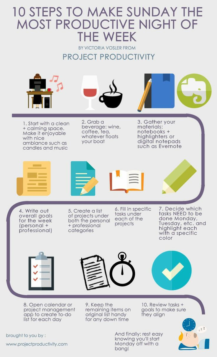 Productivity, Time management and Infographic on Pinterest