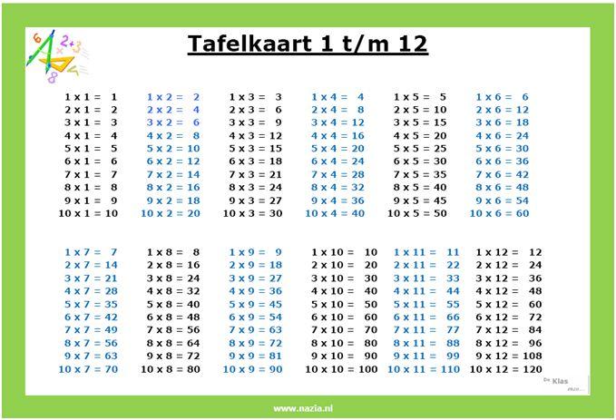 Knutsel lente: lentebloemen   www.nazia.nl – De klas enzo…