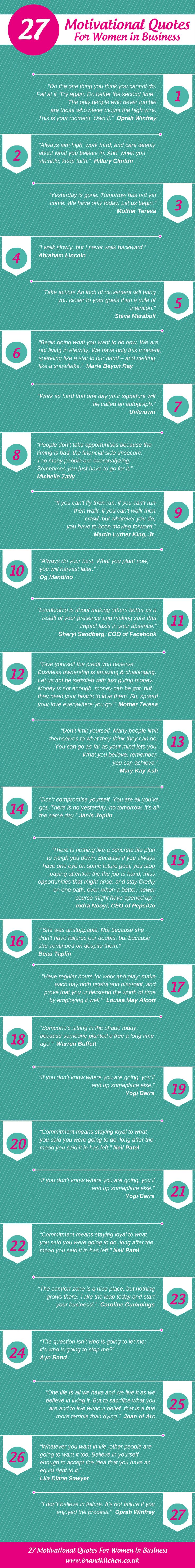 27 Motivational Quotes For Women In Business #infographic #quotes #business #entrepreneur #motivational www.brandkitchen.co.uk