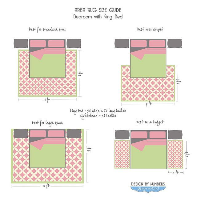 I like the budget idea 2 3x5 rugs next to bed sizing for Area rug size guide