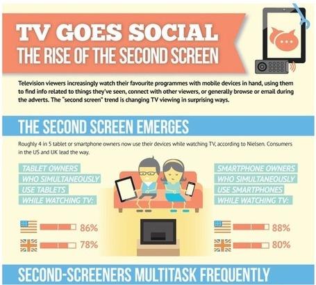 TV goes Social!