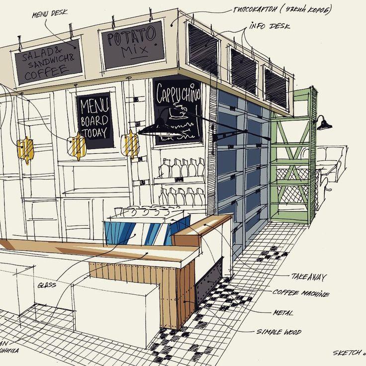 Скетч зоны бара, нарисован вручную, раскрашен в фотошопе. Очень важно чем…