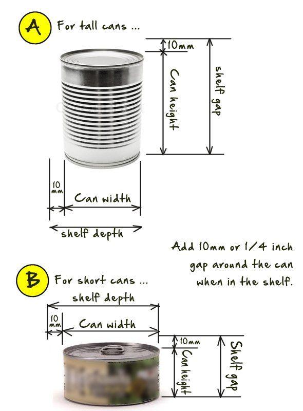 Provident living, food storage calculator