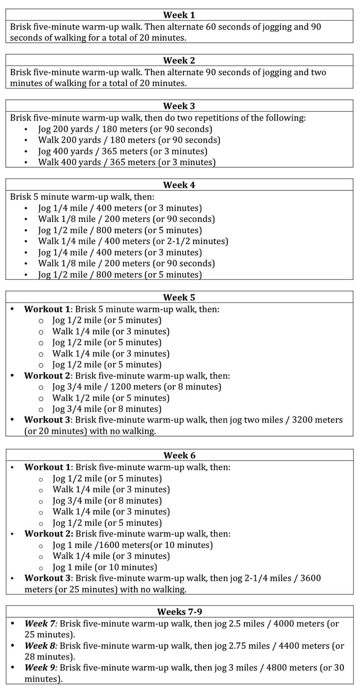 How to begin running - a 2 month plan, 3x a week- Monday, Wednesday, Friday. I'm seriously doing this.