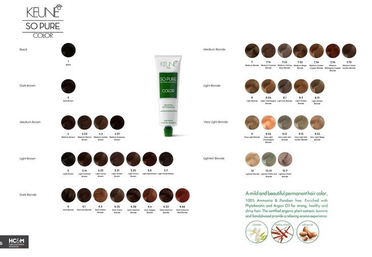 Hair Color Chart Pure Products Pure Color