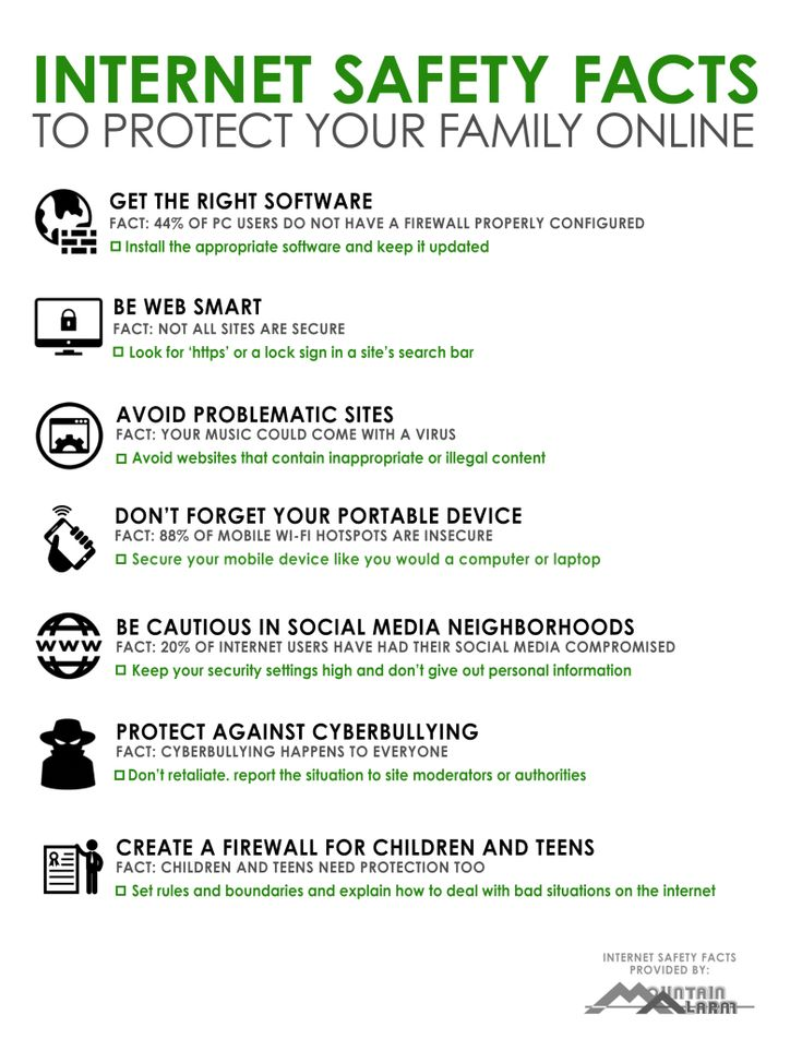 Best 25+ Internet safety facts ideas on Pinterest | Online ...