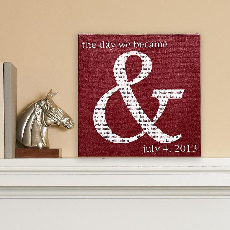 The Day We Became & Canvas | Personal Creations