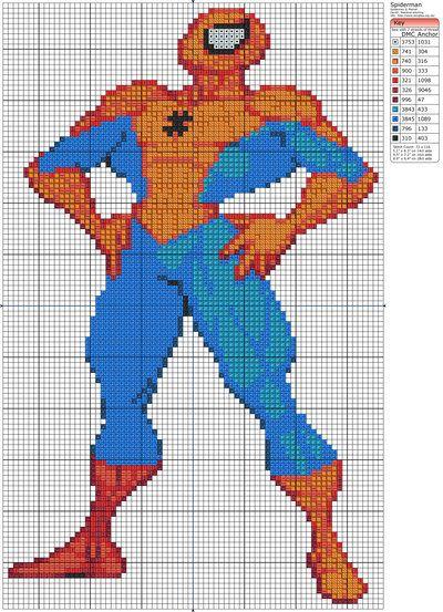 Spiderman perler beads pattern by Makibird-Stitching on deviantart