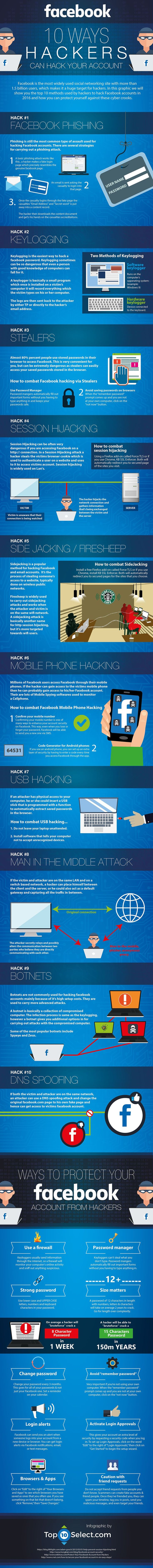 10 Ways Hackers Can Hack A Facebook Account & How To Protect It (infographic)