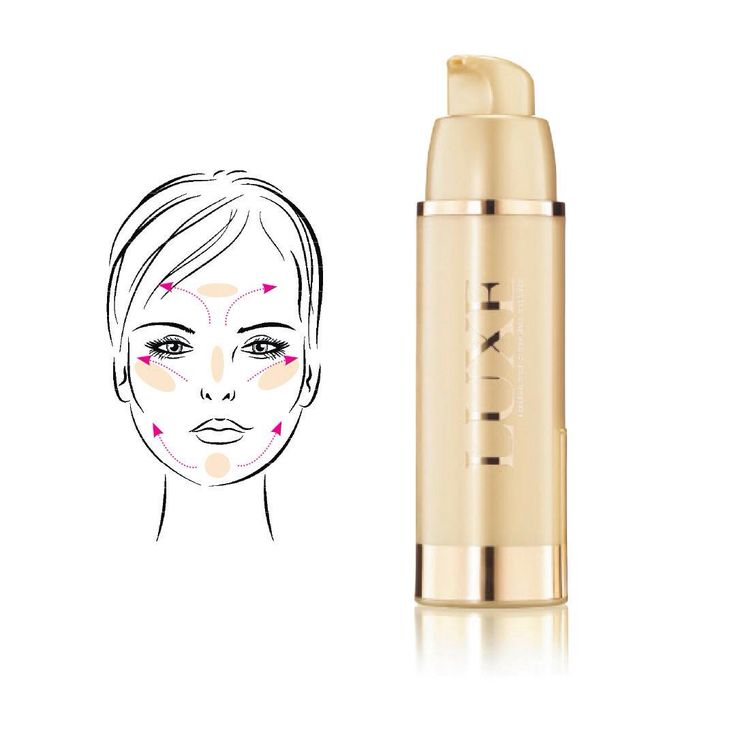 The right way to apply our Luxe Finishing Primer shop.avon.com.au/store/paularoberts83
