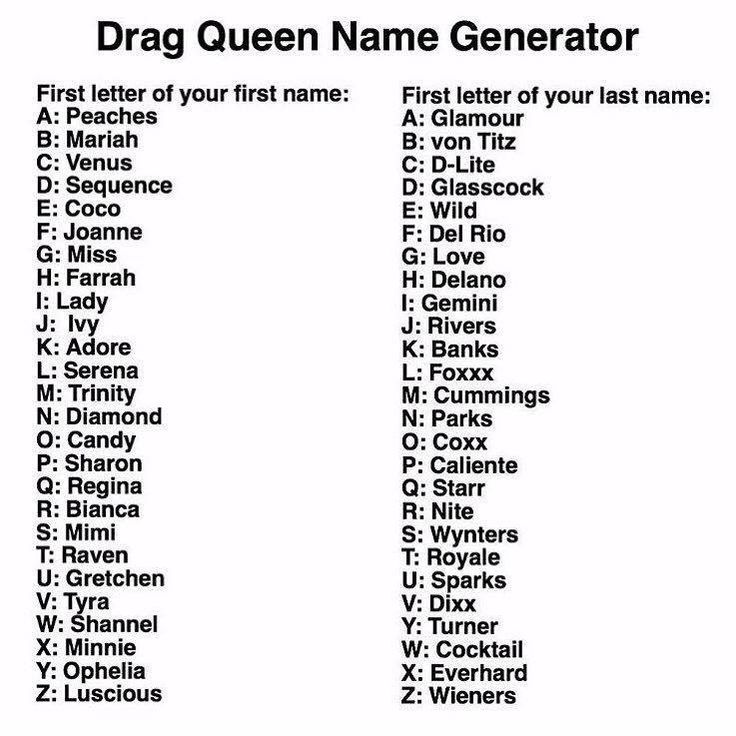 Pin On What S Your Name