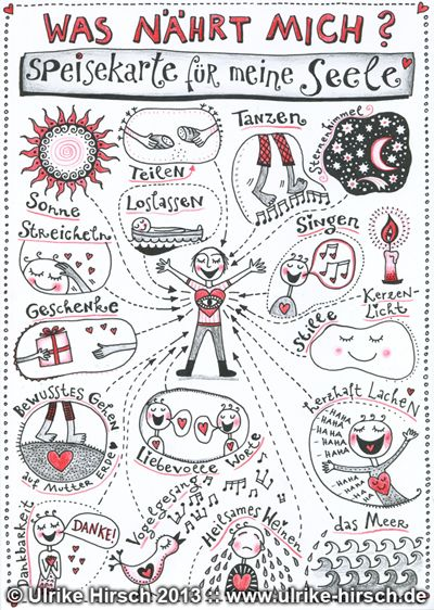 This might work well as a starting point for German conversation class. Was nährt mich? Illustration von Ulrike Hirsch Speisekarte für die Seele
