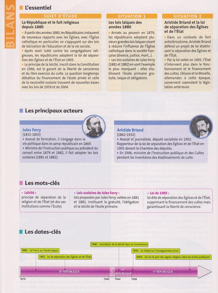 """PBacPro-H3 : Résumé de cours pour le sujet d'étude d'histoire n°3 : """"La République et le fait religieux"""". (Source : votre manuel Hachette technique)"""