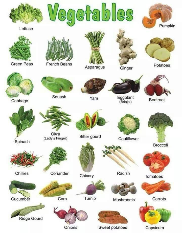 Vegetables chart | Education | English vocabulary, Learn ...