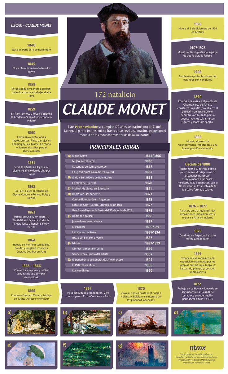 172 natalicio de Oscar Claude Monet from :: NotiMX | Gaceta Informativa ::