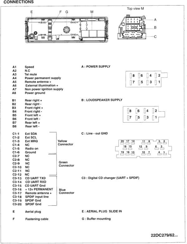 Dacia Car Radio Stereo Audio Wiring Diagram Autoradio