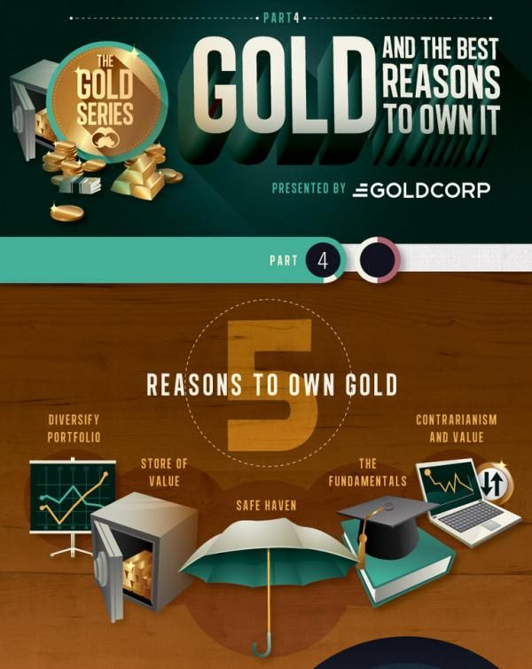 Infographic Ideas zerohedge infographic : 1000+ images about Gold, Silver, precious metals trading and ...