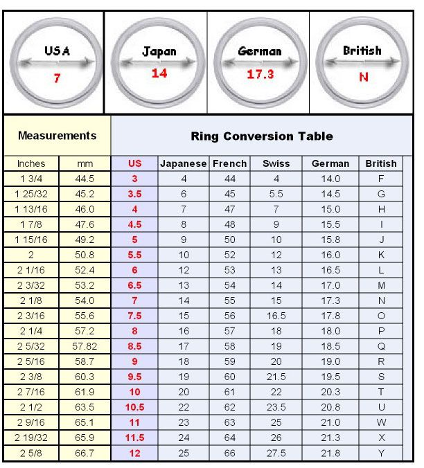 Ring Size Chart Ring Size Conversion Chart Jewelry Measure Ring