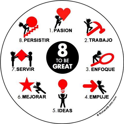 Ocho claves personales para que las clases invertidas sean un éxito. #educacion#ganasdetrabajar#ganasdeinnovar#ganasdecompartir