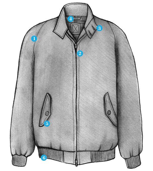 Классический «харрингтон» — это короткая водостойкая куртка, не лишенная особых деталей:   1. рукава реглан,  2. застежка на молнии,  3. воротник-стойка на двух пуговицах,  4. красная клетчатая подкладка,  5. два косых кармана с клапанами на пуговицах,  6. резинка на манжетах и подоле,  7. кокетка на спине, защищающая от дождя и скрывающая разрезы для вентиляции.