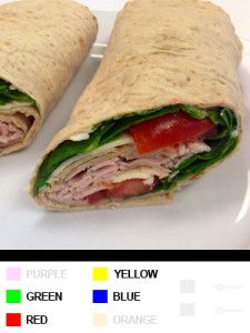 21 Day Fix Recipes, Meal Plans, and ALL THE DETAILS!!! Simple Chicken Wrap