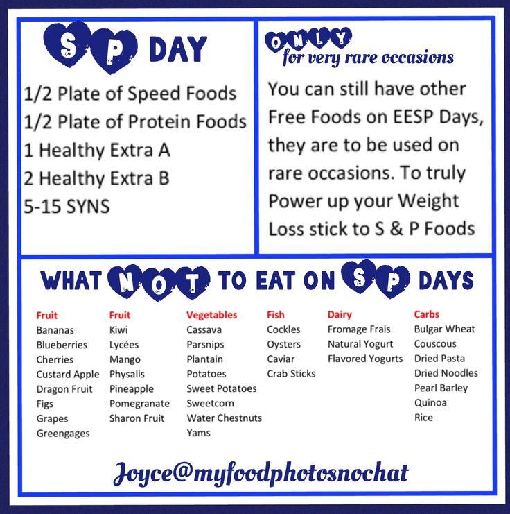 126 Best Slimming World Recipes Find Me On Facebook