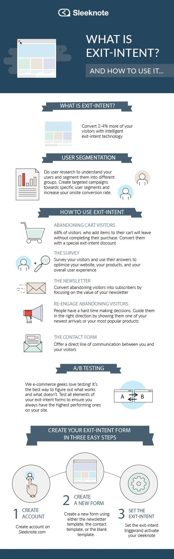 What is Exit Intent Technology - Infographic