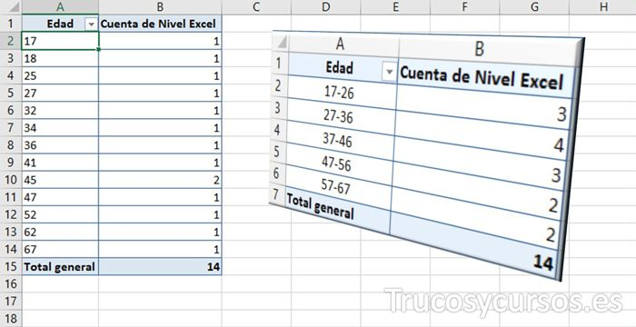 Agrupar Por Rango De Edad La Tabla Dinamica Excel Tabla Dinamica