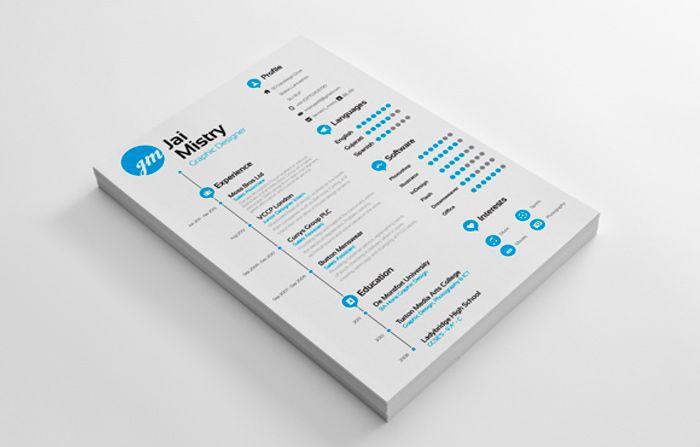 50 nuevos ejemplos de currículums originales ~ Capacity: Palabras con voz...