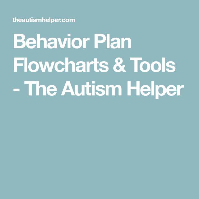 Behavior Plan Flowcharts & Tools - The Autism Helper