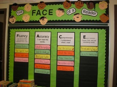 Daily five bulletin boards | Here are some other materials/websites/resources I have created or ...