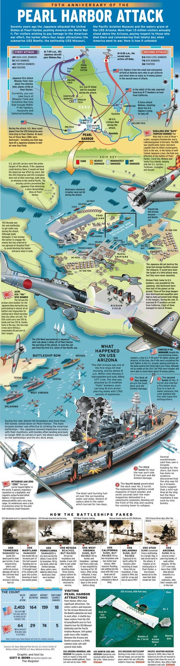 A map of the whole pearl harbor attack.