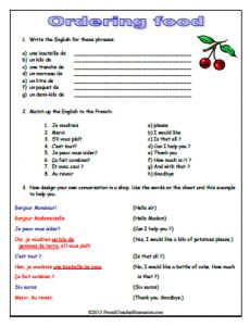 Ordering Food - French Teacher Resources