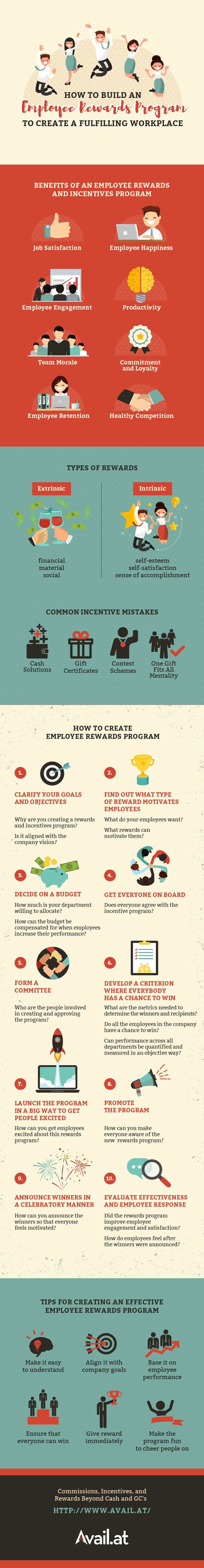How-to-Build-an-Employee-Rewards-Program-to-Create-a-Fulfilling-Workplace-Infographic