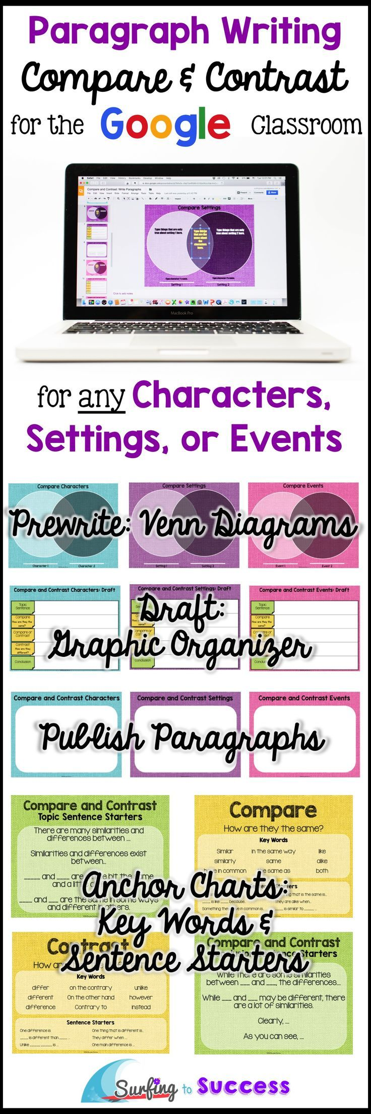 Digital graphic organizers take students through the process of writing a compare and contrast paragraph. Compare and contrast characters, settings, and events using piece of literature. Perfect for paperless writing practice in the Google Classroom.