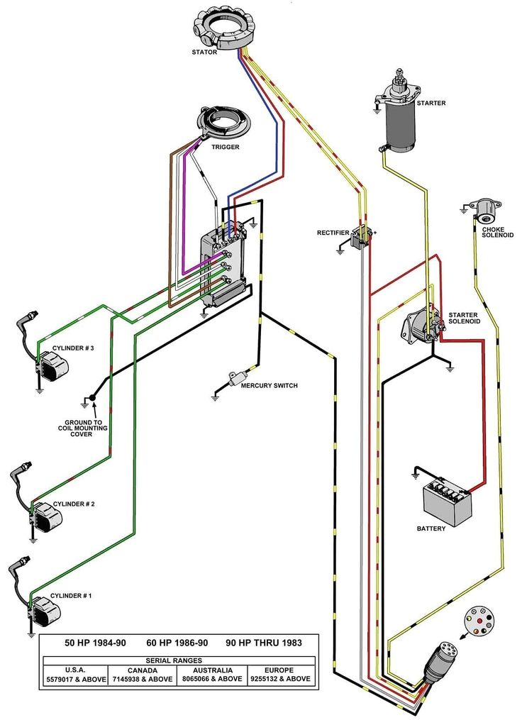 Volvo Penta Outdrive Wiring Diagram 2 Sx Parts