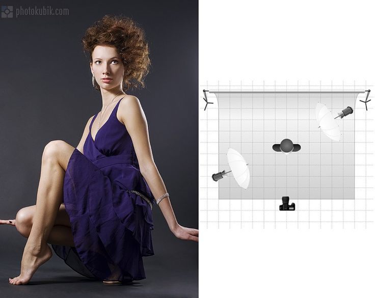 Постановка света для объектной и портретной съемки